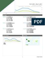 Analytics Www.genetex.com 20111205-20111211