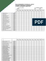 Daytoday Evaluation Lab Marks