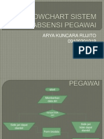 Flowchart Sistem Absensi Pegawai