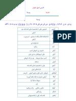 Farsi Asill Name Irani