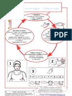 EFT  diagrama
