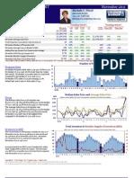 Market Action Report Rye City - Nov2011
