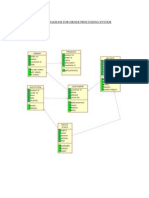 Class Diagram for Order Processing System