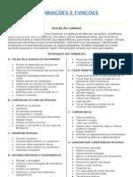 Texto - Atribuições e Funções do Porteiro e Zelador