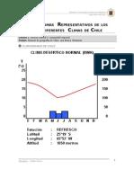 Climogramas Representativos de Los Diferentes Climas de Chile