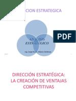 DIRECCIÓN ESTRATEGICA 2008