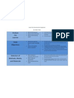 lesson plan deconstruction assignment