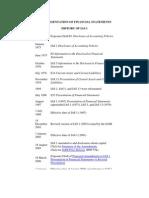 IAS 1 Summary