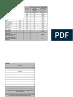 Adhunik Metaliks Limited - Power Cost