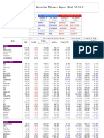 Delivery Report 20-10-11 (EOD)