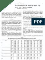 1975_Kort_Analysis of Final Molasses