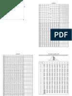 Formulas Maths Tables