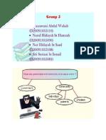 PBL Cyber Crime