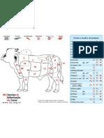Tipos de Corte de Carne No Brasil