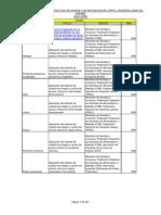 Copia de Lista Guias Nacionales