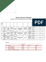 B.tech Final Syllabus (1)