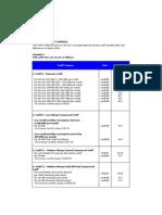 Tariff Rate Final - 1 June 2011