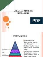 Abraham Maslow Slide