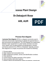 Plant Layout & General Design