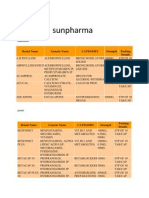 Brand Name of Sunpharma