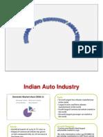 Indian Auto Industary