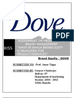 Brand Equity of Dove