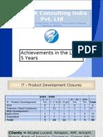 ZEN HR 5 Yrs Achievements