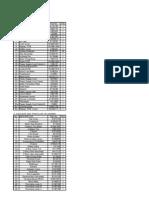HAIR09C HAIR12C Parts List