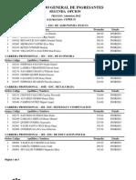 RESULTADO GENERAL DE CEPRE II - 2012 (Segunda Opción)