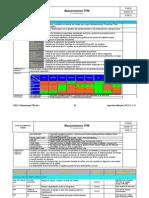 PO02-2 Mantenimiento TPM