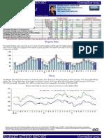 Hartford County Market Statistics as of November 2011