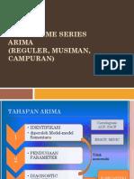 3 Model Arima