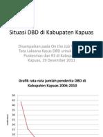 Situasi Demam Berdarah Dengue Di Kabupaten Kapuas