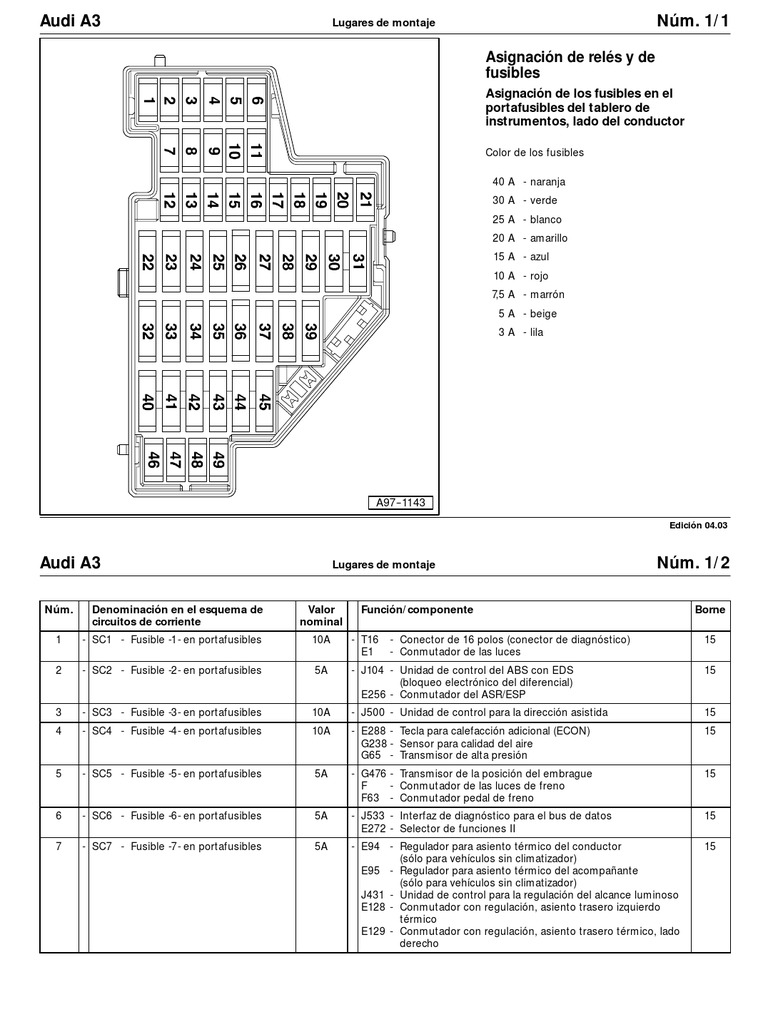 2006 jetta tdi fuse box diagram 2005 jetta fuse diagram