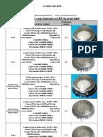 Lista Pret Lumina Pixel Cu LED