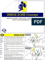 Coverdale Inside Zone Ppt.