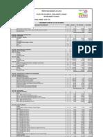 PROINFÂNCIA - PROJETO B - Orçamento