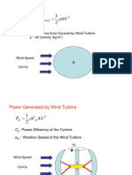 Working principle iwind wind turbines