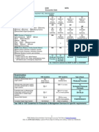 Printables Coding Audit Worksheet e and m documentation coding worksheet em audit worksheet