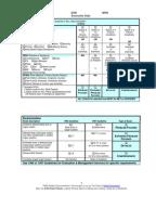 Printables Coding Audit Worksheet e and m documentation coding worksheet em audit worksheet