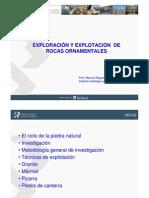Metodo de Eplotacion de Marmoles