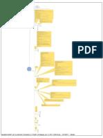 Uploaded TOGAF 9 ADM With DoDAF 2 Models & Zachman Framework Mapping