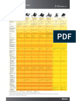 Lync IP Phones Comparison Table