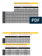 2012 TAE Timetable