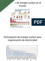 Distribución de energía nuclear en el mundo