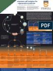 Christopher Lengner and Rudolf Jaenisch- Pluripotent cell isolation for regenerative medicine