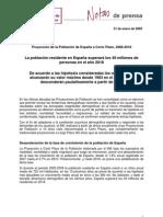 Proyección de la población española para 2018 (INE)