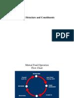 Legal Frame of Mf