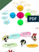 Organic Mind Map Ppt