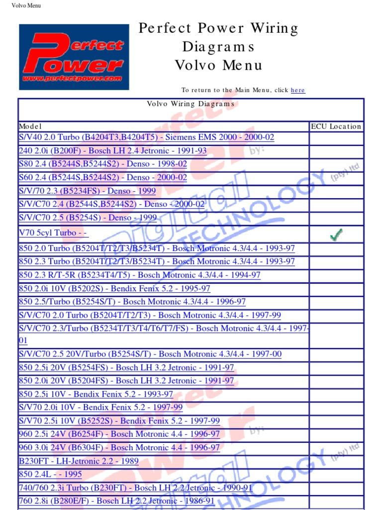 all ecu wiring digital electronics portable document format rh scribd com